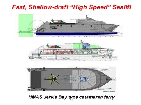 Flimsy Catamarans Are Not It
