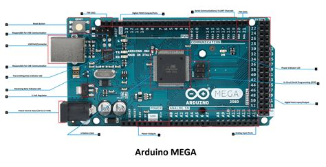 Mega Android Accessory Development Kit Adk Usb