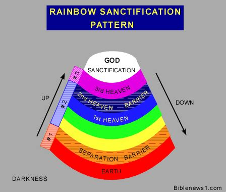 colors of the bible gallery biblical meaning of colors drawings gallery