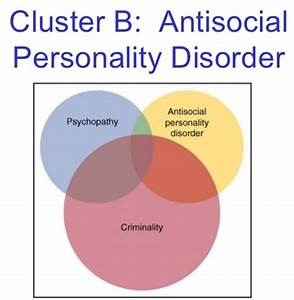 Health Matters: Antisocial Personality Disorder and ...