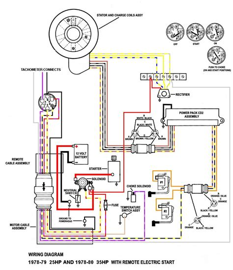 Collection Yamaha Outboard Wiring Diagram Sample