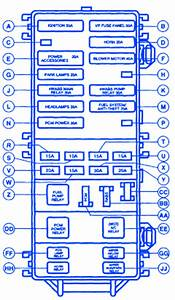 Ford Ranger Ii 1997 Fuse Box  Block Circuit Breaker Diagram