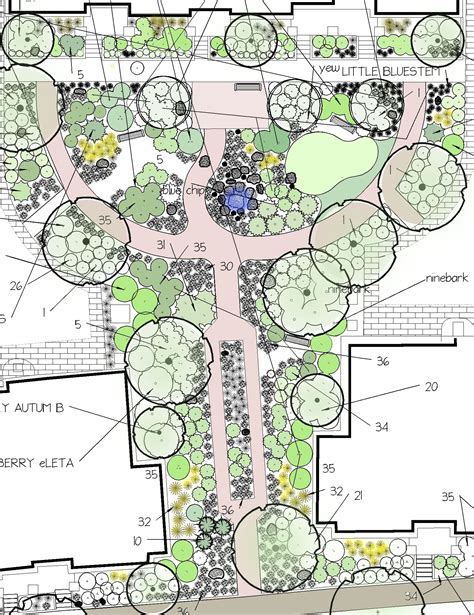 landscape planning melk toronto central waterfront design landscape architecture planning urban real estate