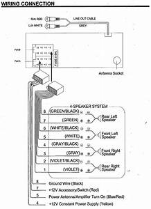 Pioneer Radio Wiring Diagram