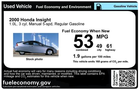 epa offers gas mileage stickers embeds  selling  cars