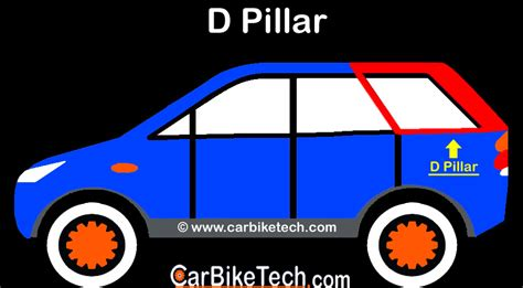 vehicle nomenclature what is a b c d type of car pillar carbiketech