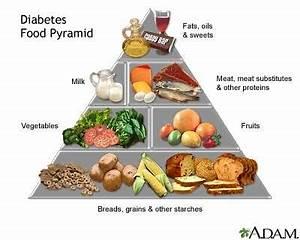 Diabetic Food Chart In Telugu Progesterone And Insulin Resistance Salemfreemedclinic