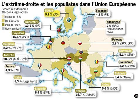 r 233 gionales la mont 233 e de l extr 234 me droite vue de la presse en europe journal politique de