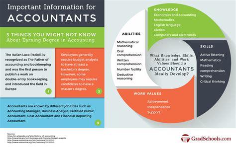 masters  accounting programs mba masters  accounting