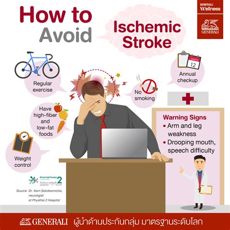 How To Avoid Ischemic Stroke?. Electronic Document Management Software. Calhoun Community College Huntsville Alabama. Qualifying For A Home Loan Lowest Loan Rates. Self Storage Washington D C El Monte Airport. Latest News On Multiple Sclerosis. Burlingame Long Term Care Groserias En Ingles. Bearwood Plastic Surgery Summit Family Dental. Photography Classes For Teens