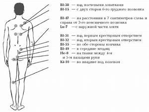 Научная литература по лечению псориаза