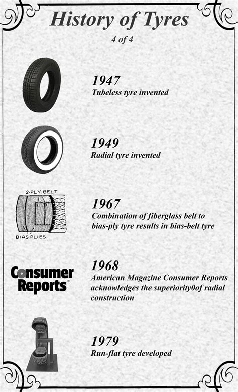All About Tyres : The History of Tyres | Motoroids