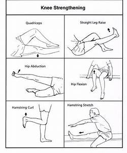Pin On Physiotherapy Exercises For Knee
