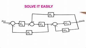 How To Solve Block Diagram Reduction Problems