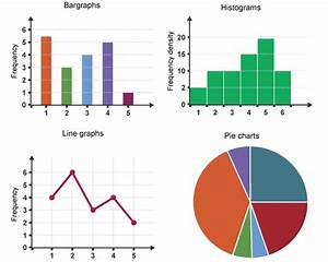 Wiring Diagram Types