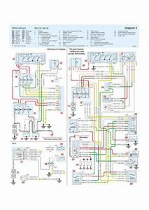 Peugeot Wiring Diagrams 307