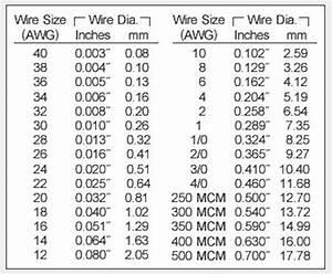 Wire Ga Size Chart