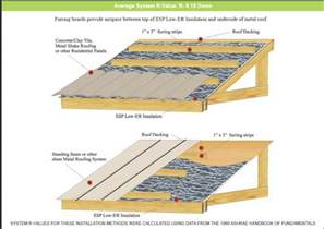 install roofing how to properly install roll roofing how
