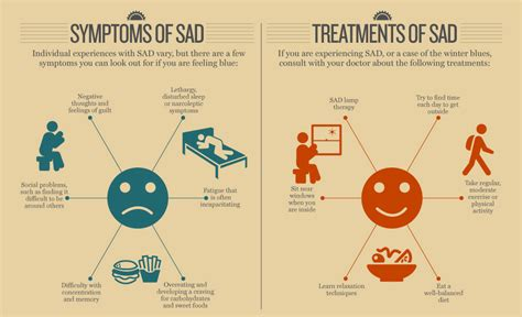 seasonal light disorder ls beating the winter blues a guide to seasonal affective