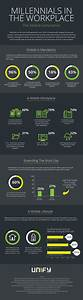 Millennials in the Workplace the Mobile Generation # ...