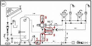 Welche Heizung Einbauen : r ckflussverhinderer f r zirkulationsleitung ~ Michelbontemps.com Haus und Dekorationen