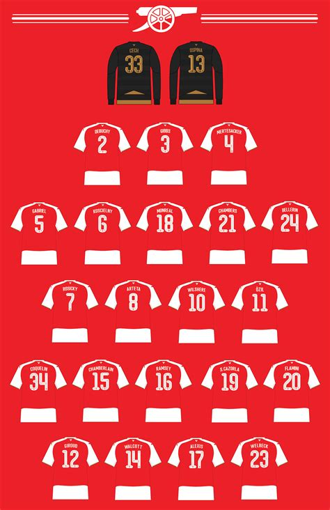 Arsenal UCL Font 2015/2016 free download - YouTube