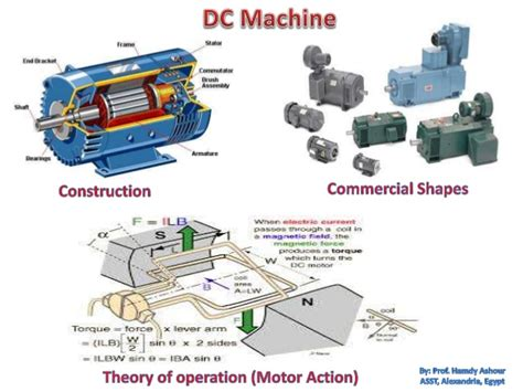 Application Of Electric Motor by Dc Motor Applications