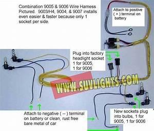 Heavy Duty Headlight Wire Harness