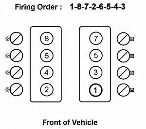 Firing Order Chevrolet 5 3 In 2000 Silverado