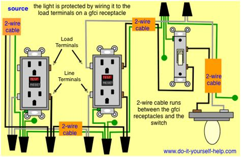 Gfci Wiring With Protected Switch Light Play