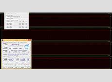 لابتوب قيمنق Asus ROG GL552 كرت شاشة GTX 950 بـ 3699 ريال