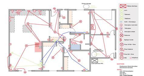plan electrique chambre l 39 électricité dans l 39 habitation