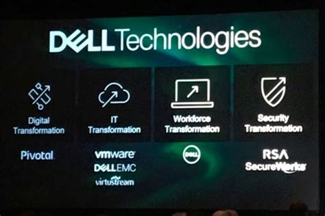 Dell Emc's Cloud Strategy Coming Into Focus