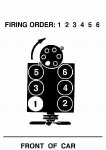 I Need A Diagram Of The Firing Order Of A 88 Chevy S10