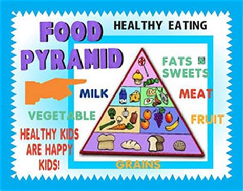 science fair project   food pyramid