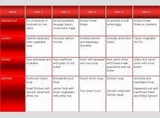 Lectin Free 5 Day Meal Planner The Abundant Energy Expert