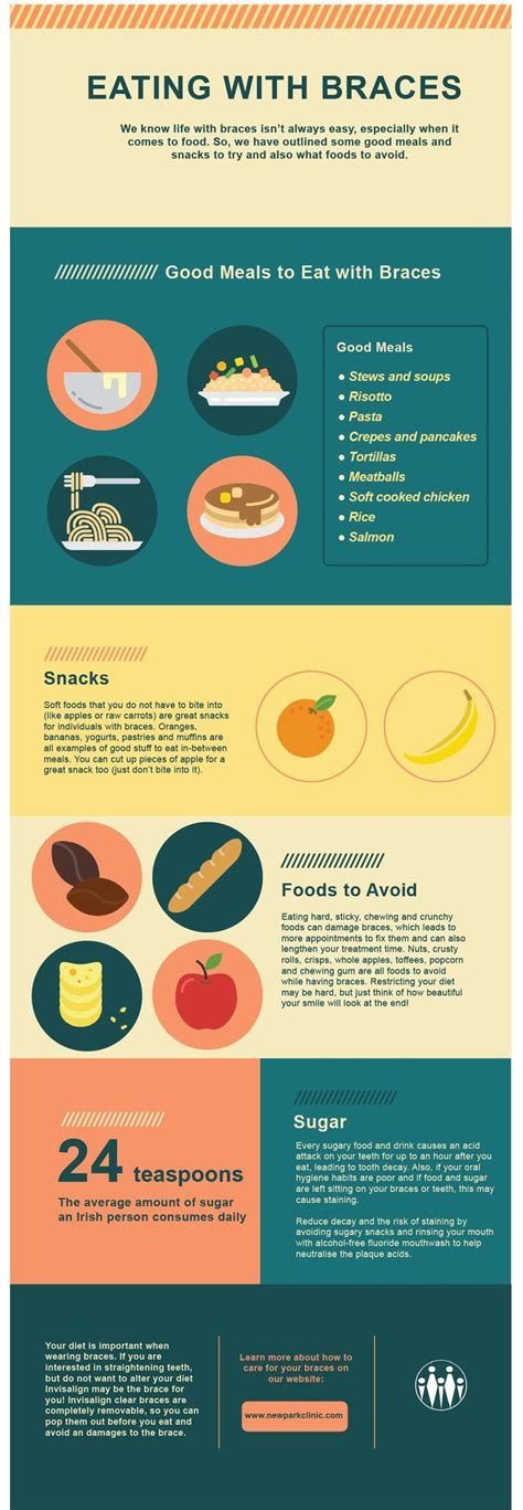 However, getting them to eat the right foods seems to always be a difficult battle. Eating with braces, what foods are good and what foods to ...