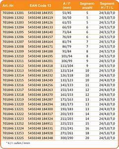 Beton Mischverhältnis Tabelle : bohrkrone classic cb beton ~ A.2002-acura-tl-radio.info Haus und Dekorationen