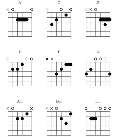 To play these 6 songs : Four-Chord Songs for Beginning Guitarists   Making Music Magazine