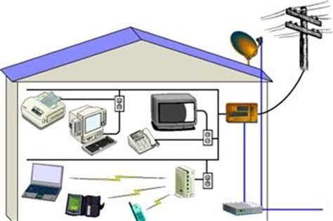 Мощность основных бытовых электроприборов и расчет потребляемой жилым помещением мощности