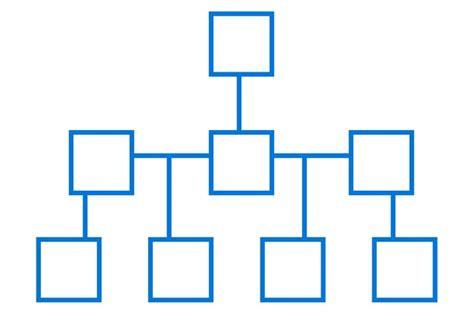 tree diagram template google docs how to create an emergency telephone tree template