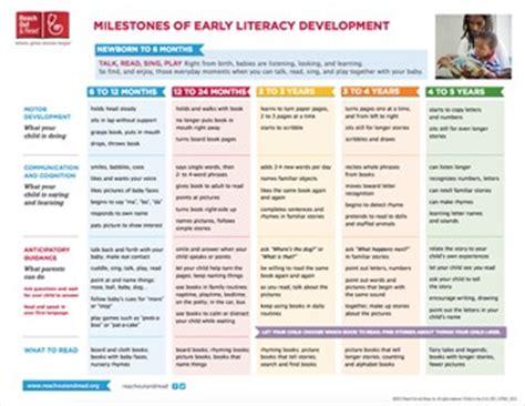 developmental milestones 6 months uk impremedia net