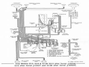 55 Willys Wiring Diagram Schematic