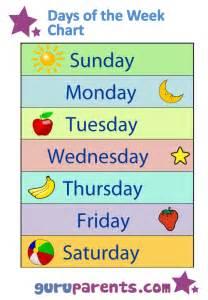 2nd grade subtraction regrouping worksheets days of the week kindergarten worksheets kelpies