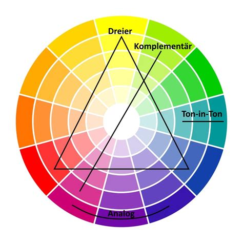 Farbe Kombinieren by Farben Harmonisch Miteinander Zu Kombinieren Ist Einfacher