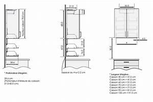 Dimension Standard Meuble Cuisine : largeur meuble cuisine cuisinez pour maigrir ~ Teatrodelosmanantiales.com Idées de Décoration
