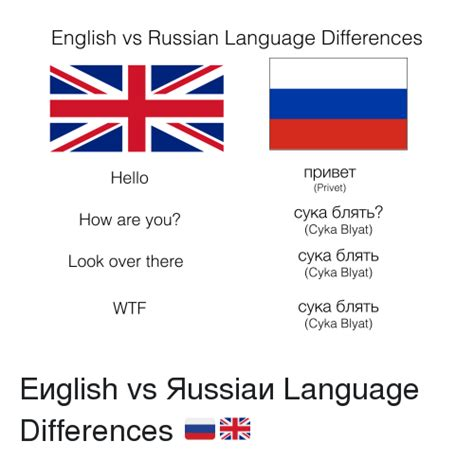 Russian Language Meme - english vs russian language differences hello how are you look over there privet cyka blyat