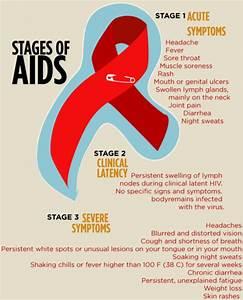 Early Signs of HIV in Men & Women