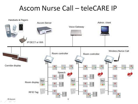 dukane call system wiring diagram ge call
