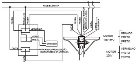 instalando ventilador de teto ensinandoeletrica